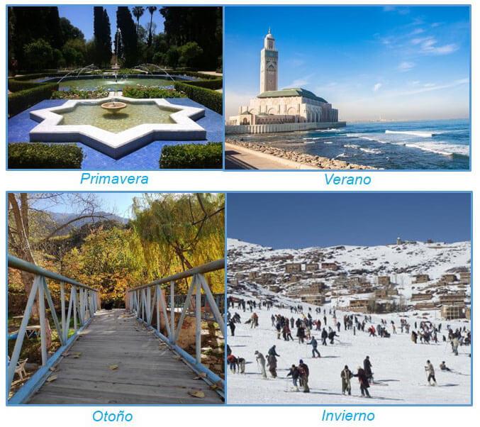 clima-Marruecos