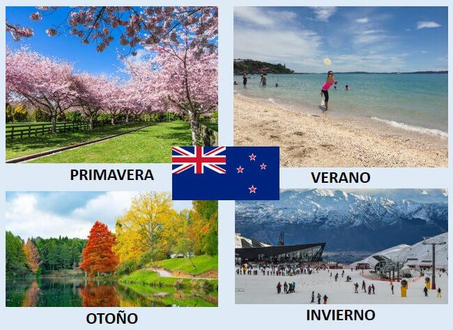 CLIMA-NUEVA-ZELANDA